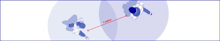 bandeau_distances_sociales
